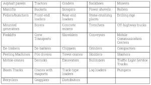 Mobile Equipment_Chart