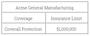 Policy Insurance Limits_Chart1